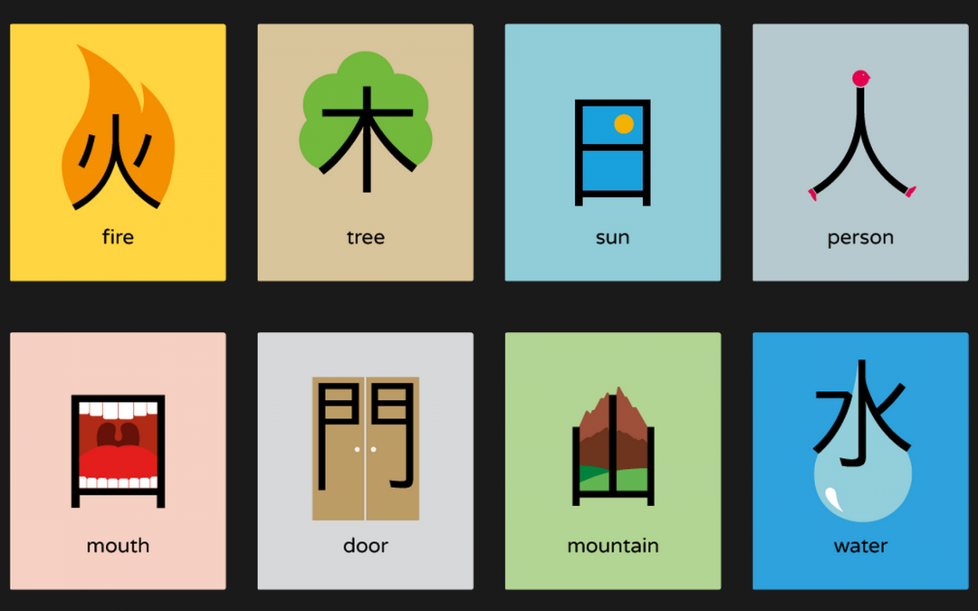 Chineasy Character